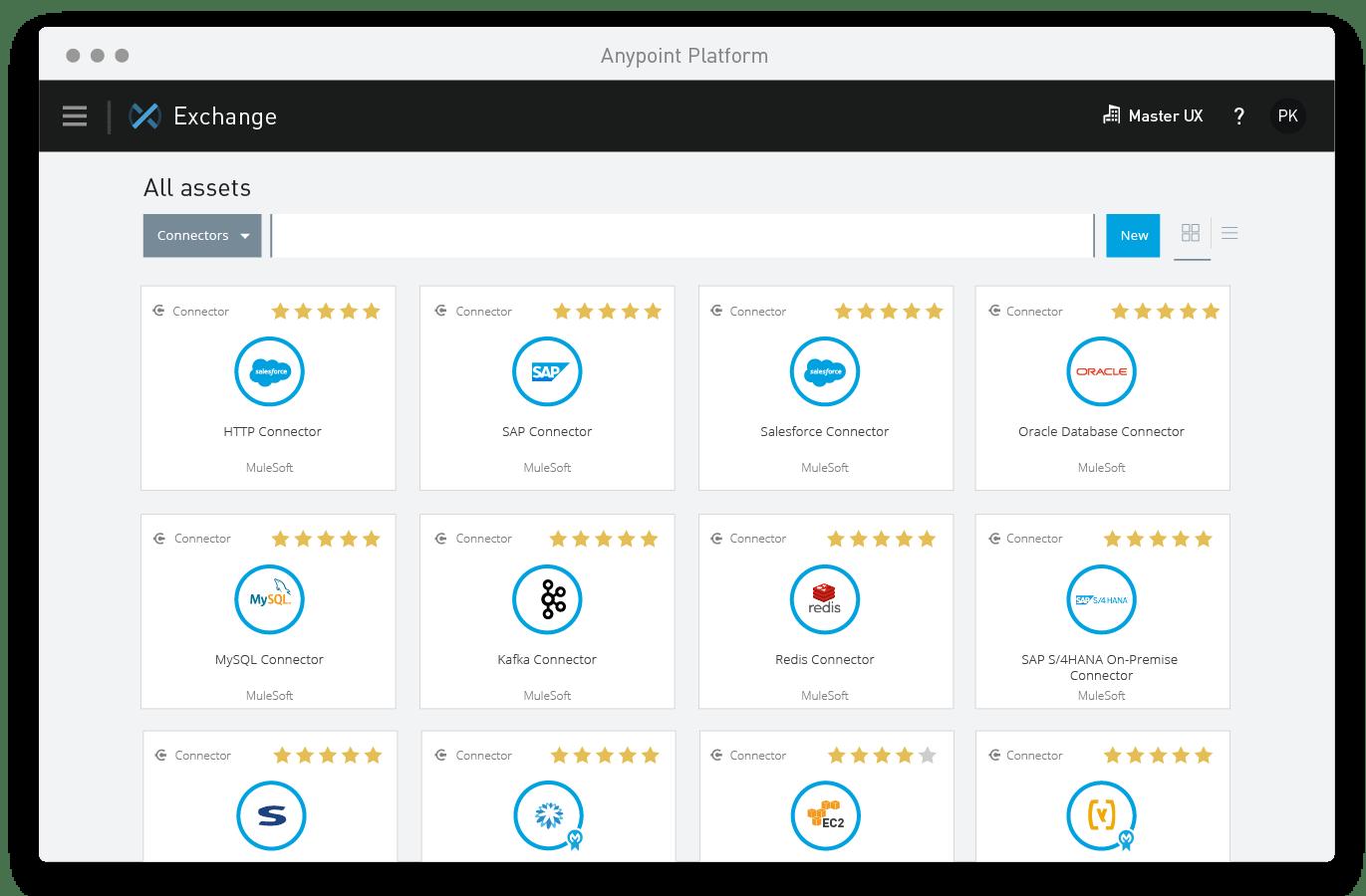 MuleSoft Practice, Mulesoft Certified Partner, Mulesoft